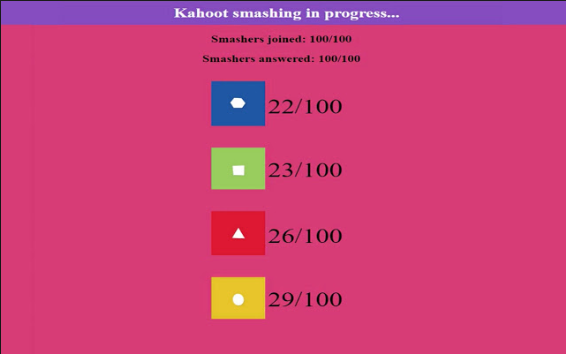 Kahoot Smasher Unblocked