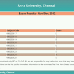 Anna University Results App 2019 | How To Check Anna University Result 2019
