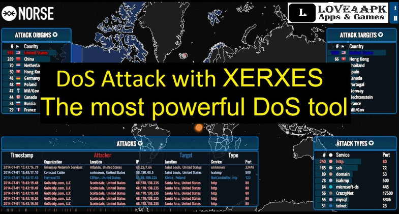 Xvideos Xvideoservicethief 2019 Linux Ddos Attack Online Free Download
